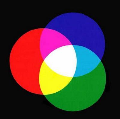 Популярные badge цвет