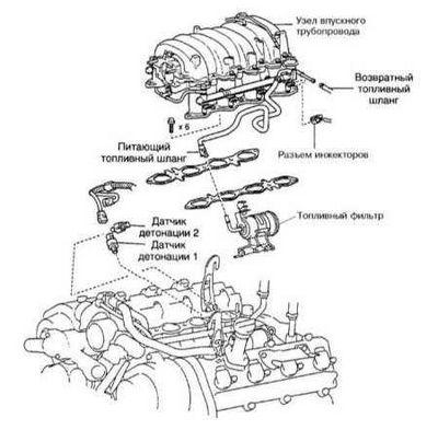 При обслуживании компонентов системы питания не следует забывать, что бензин является в высшей мере легко воспламеняющейся жидкостью бензин
